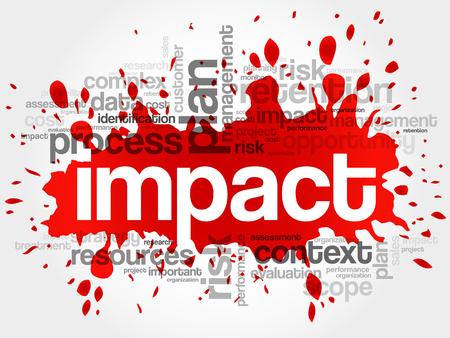 IMPACT word cloud, business concept
