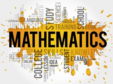 education concept: Mathematics word cloud, education concept