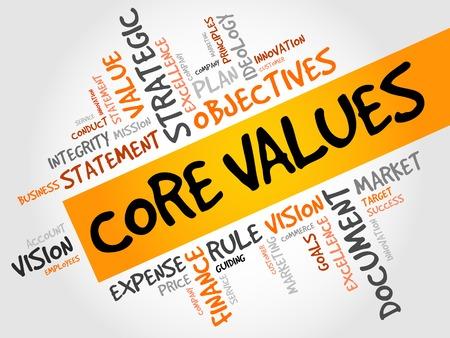 Valores Fundamentales nube de la palabra, concepto de negocio