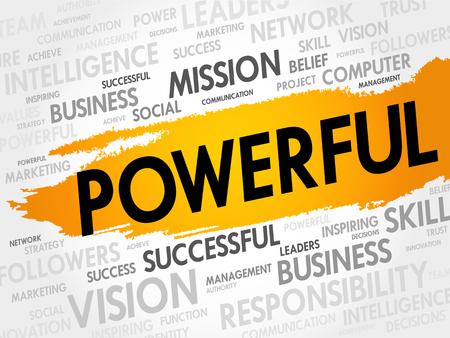 powerful creativity: POWERFUL word cloud, business concept
