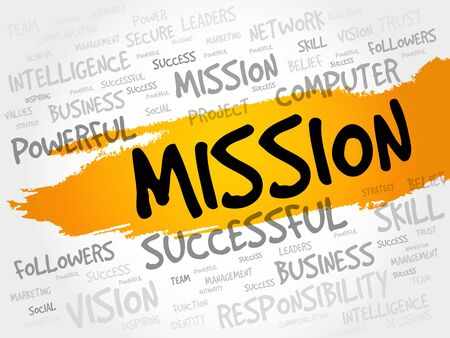 powerful creativity: MISSION word cloud, business concept