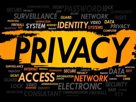 privacidad: PRIVACIDAD nube de la palabra, concepto de negocio