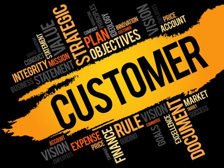 customer: Customer word cloud, business concept