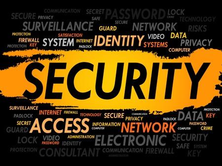 guardia de seguridad: SEGURIDAD nube de la palabra, concepto de negocio