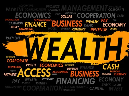 stock price losses: WEALTH word cloud, business concept