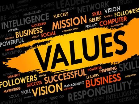 empowerment: VALUES word cloud, business concept