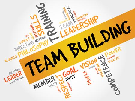 TEAM BUILDING word cloud, business concept