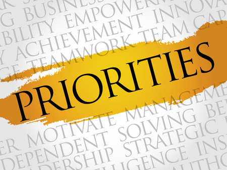 priorities: PRIORITIES word cloud, business concept