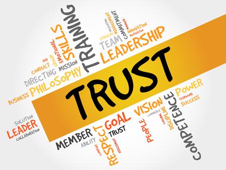 TRUST word cloud, business concept