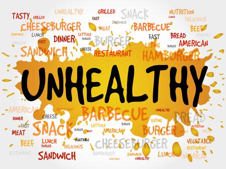 unhealthy: UNHEALTHY word cloud, fast food concept