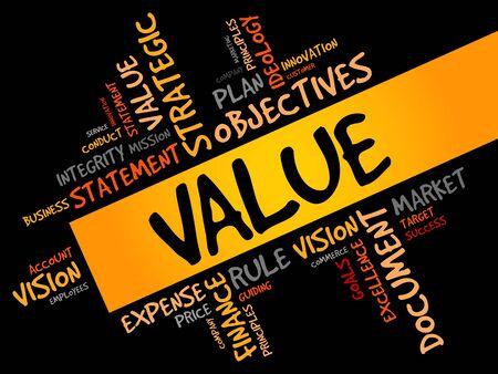 empowerment: Value word cloud, business concept