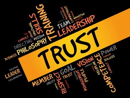 delegation: TRUST word cloud, business concept