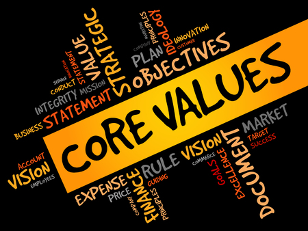 golden rule: Core Values word cloud, business concept