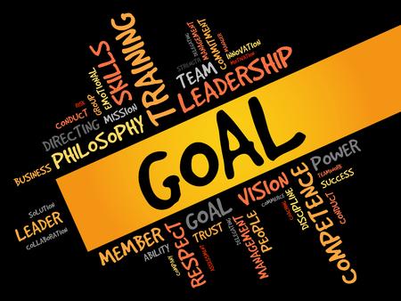 delegation: GOAL word cloud, business concept