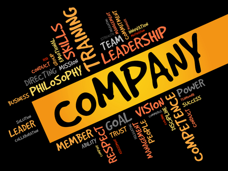 interbrand: COMPANY word cloud, business concept
