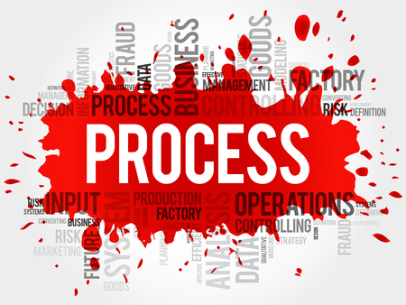 automatically: Process word cloud, business concept