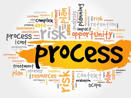 contracting: Word Cloud with Process related tags, business concept
