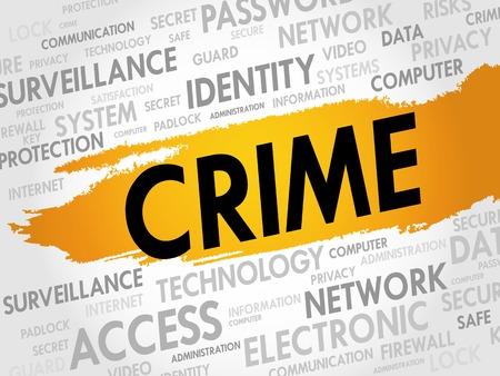 crime: CRIME word cloud, security concept