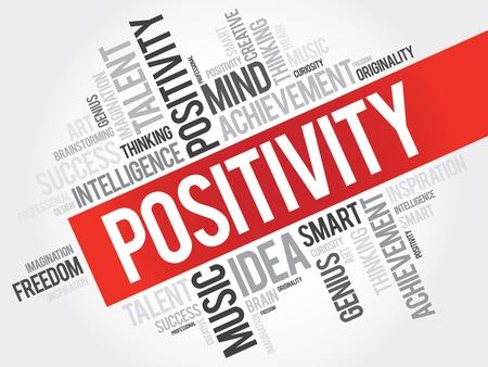 positivity: Positivity word cloud, business concept