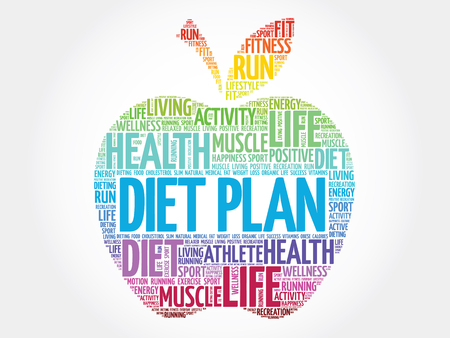 weight loss success: Colorful Diet Plan apple word cloud concept Illustration