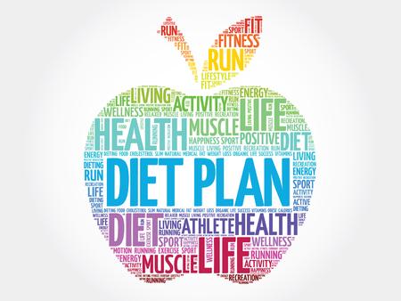 diet plan: Colorful Diet Plan apple word cloud concept Illustration