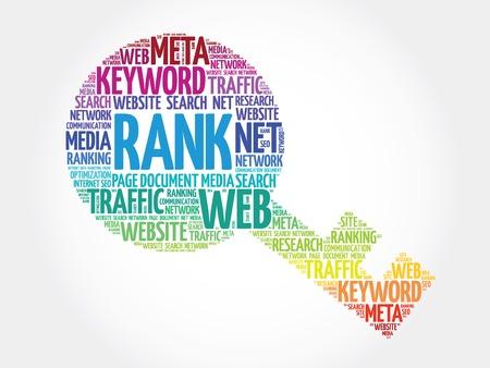 rank: RANK Key word cloud, business concept