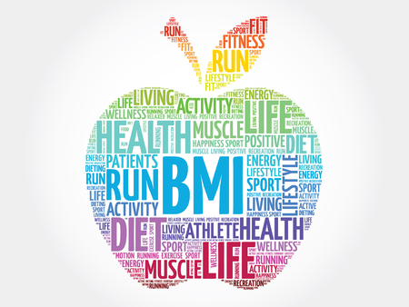 BMI: Colorful BMI - Body Mass Index, apple word cloud concept