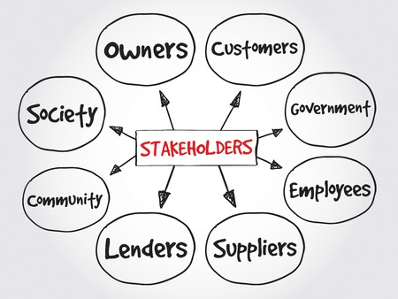 lenders: Company stakeholders, strategy mind map, business concept Illustration