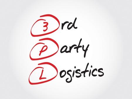 3rd: 3PL - 3rd Party Logistics, acronym business concept