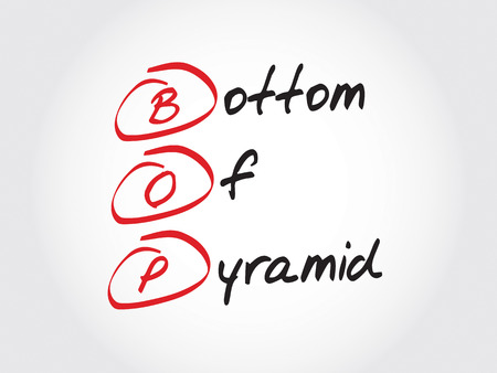 at the bottom of: BOP - Bottom of the Pyramid, acronym business concept