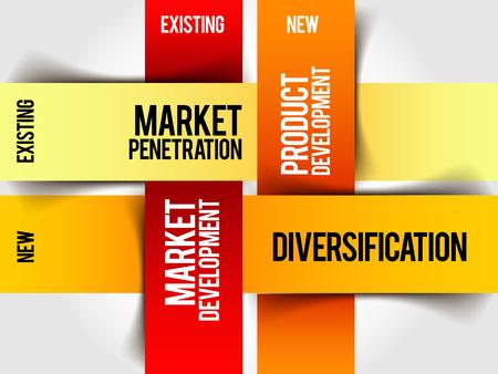 Le développement du marché matrice de stratégie, concept d'entreprise Vecteurs