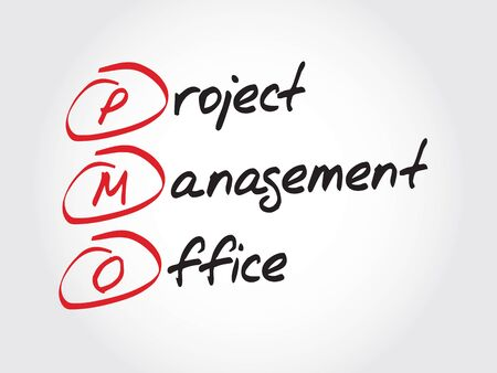 acronym: PMO - Project Management Office, acronym business concept