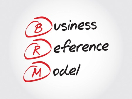 affiliation: BRM - Business Reference Model, acronym business concept