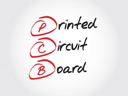 acronym: PCB Printed Circuit Board, acronym concept
