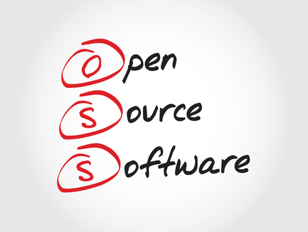 open source: OSS Open source software, acronym concept
