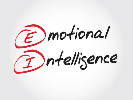 emotional intelligence: EI - Emotional Intelligence, acronym business concept