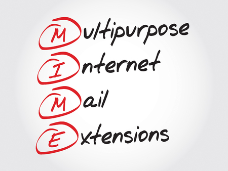 extensions: MIME Multipurpose Internet Mail Extensions, acronym business concept