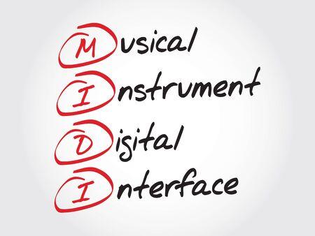 acronym: MIDI Musical Instrument Digital Interface, acronym concept