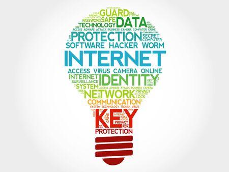 intruder: INTERNET bulb word cloud, business concept