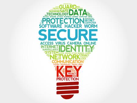 trojanhorse: SECURE bulb word cloud, business concept Illustration