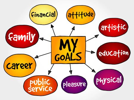 mindmap: My Goals mind map business concept Illustration