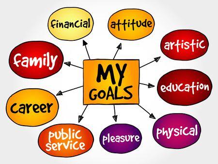mind map: My Goals mind map business concept Illustration