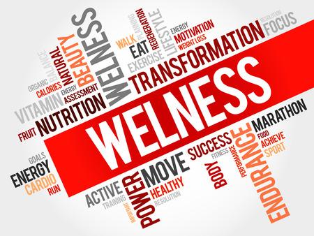 WELLNESS woordwolk, fitness, sport, gezondheid concept