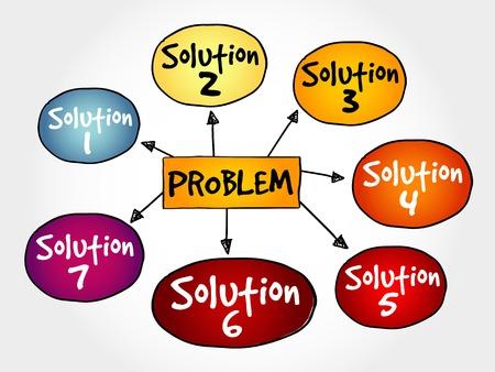 Aide la résolution de problèmes notion mind map d'affaires Vecteurs
