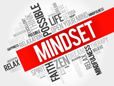 mindset: Mindset word cloud concept