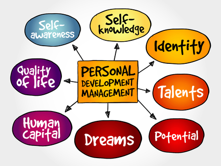 personal development: Personal development mind map, management business strategy Illustration