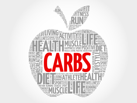 overeat: Carbs apple word cloud concept