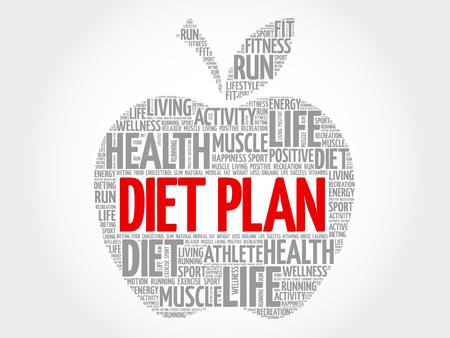 vitamine: Diet Plan apple word cloud concept