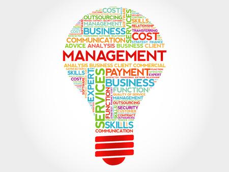 estimating: Management bulb word cloud, business concept