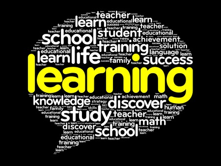self training: Learning Think Bubble word cloud, business concept